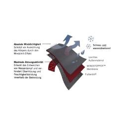 Adidas adiSTAR Windjack Detailbild