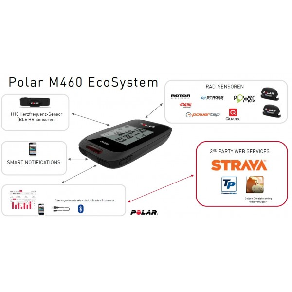 Polar bike computer M460 (HR)