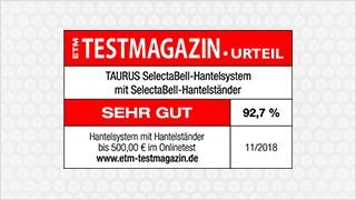 Figure: ETM Test-vinder
